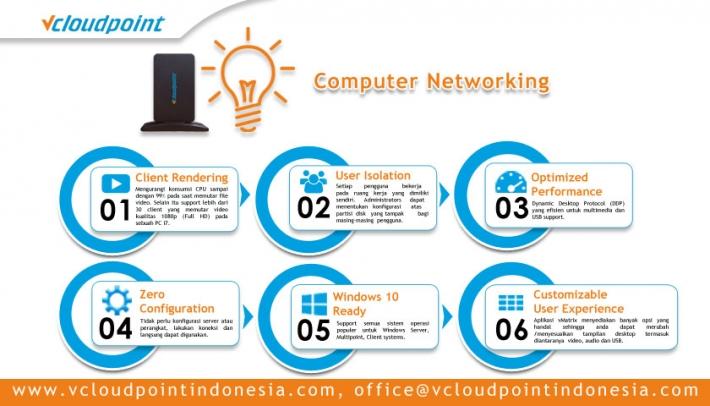 1 host from 30 user with vcloudpoint lebih hemat dan efisien.