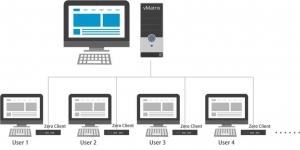 vcloudpoint Zero client menampilkan desain yang ringkas